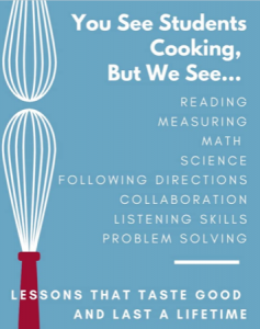 cookings learning